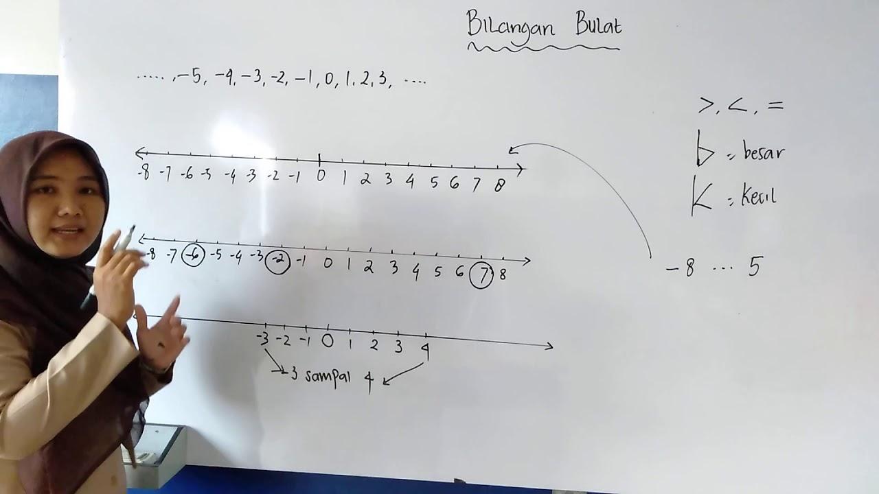 Matematika bilangan bulat Kelas 6 SD - YouTube