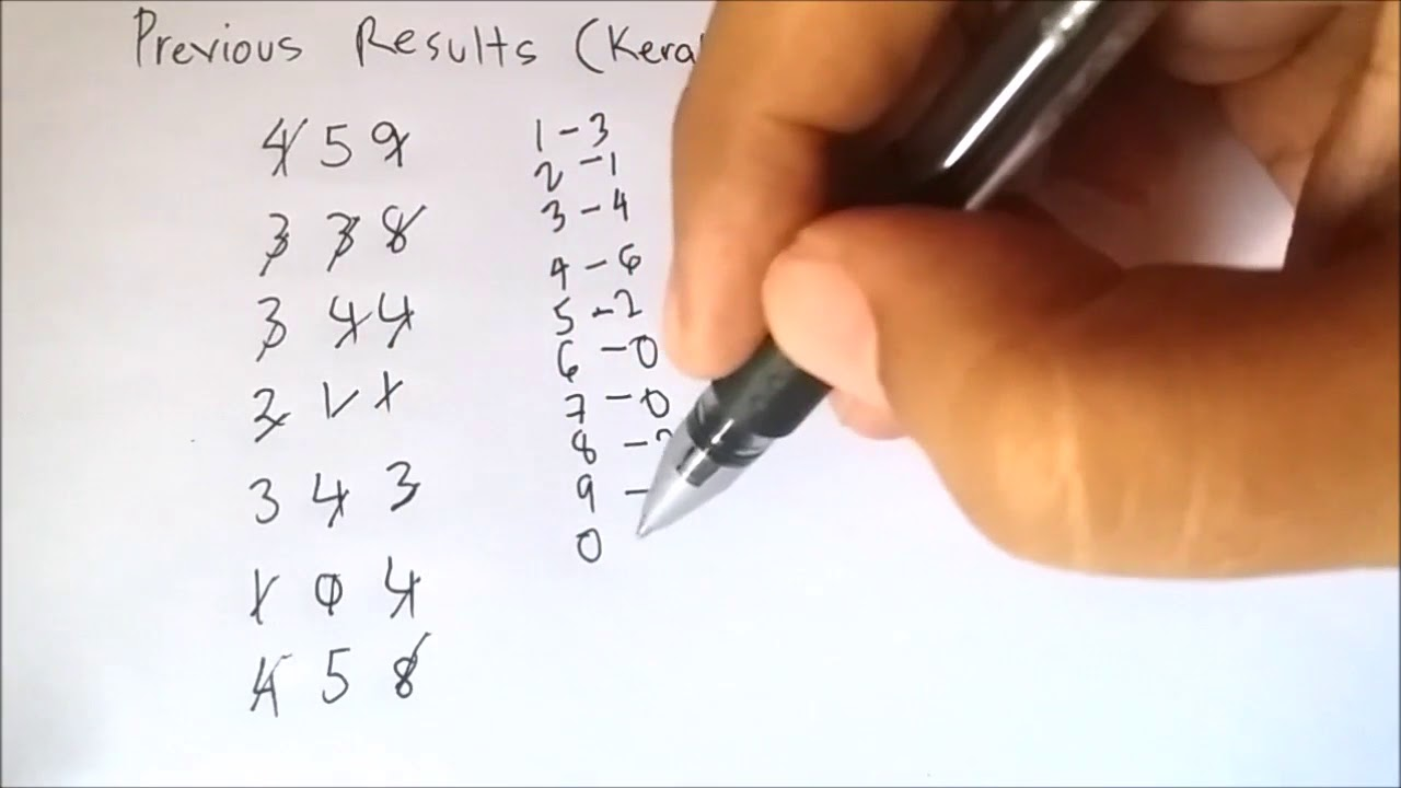 Kerala lottery winning tips public group number 1
