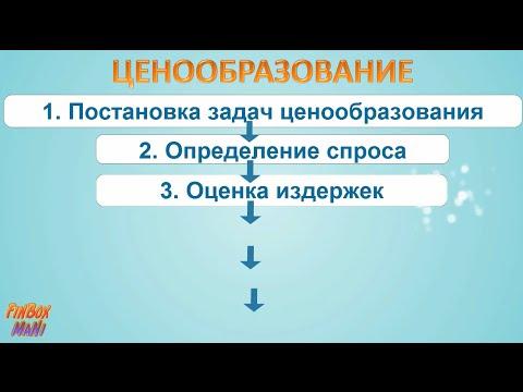 Основные этапы и основы ценообразования