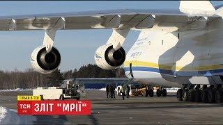 Найбільший у світі літак
