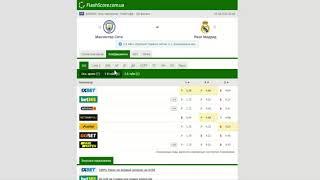 Манчестер Сити Реал Мадрид Прогноз и обзор матч на футбол 08 августа 2020 Лига чемпионов 1 8