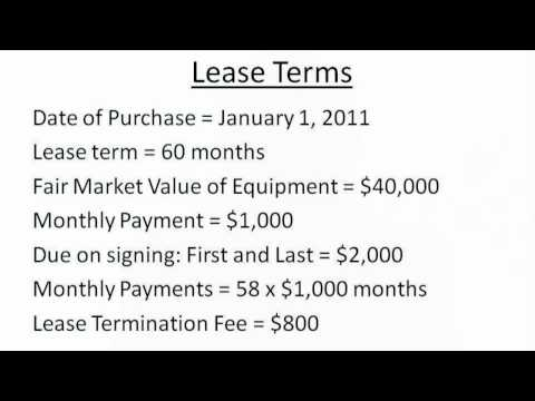 Lease Implicit Rate Calculation