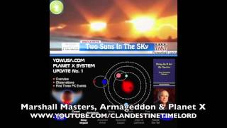 Armageddon, End Times, Planet X, Nibiru, Relocate out of the Hotzone, Marshall Masters