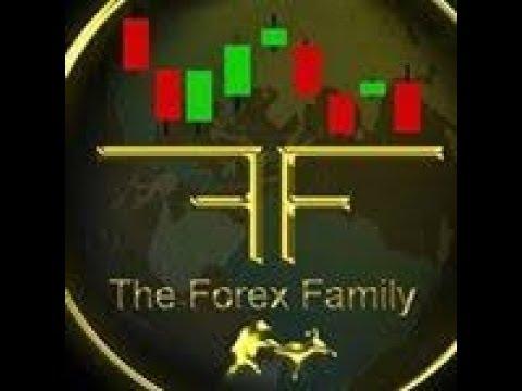 Lj forex group login