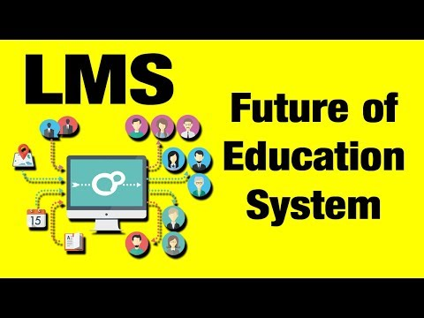 What is Learning Management System LMS ? Explained in Hindi - Software which is applicable in future