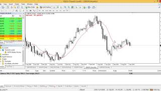 Analisa harian major pair Forex Edu support resistance h4 20 Juni 2018