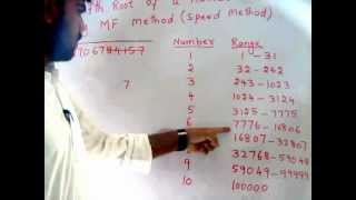 5th Root Of A Number By MF Method