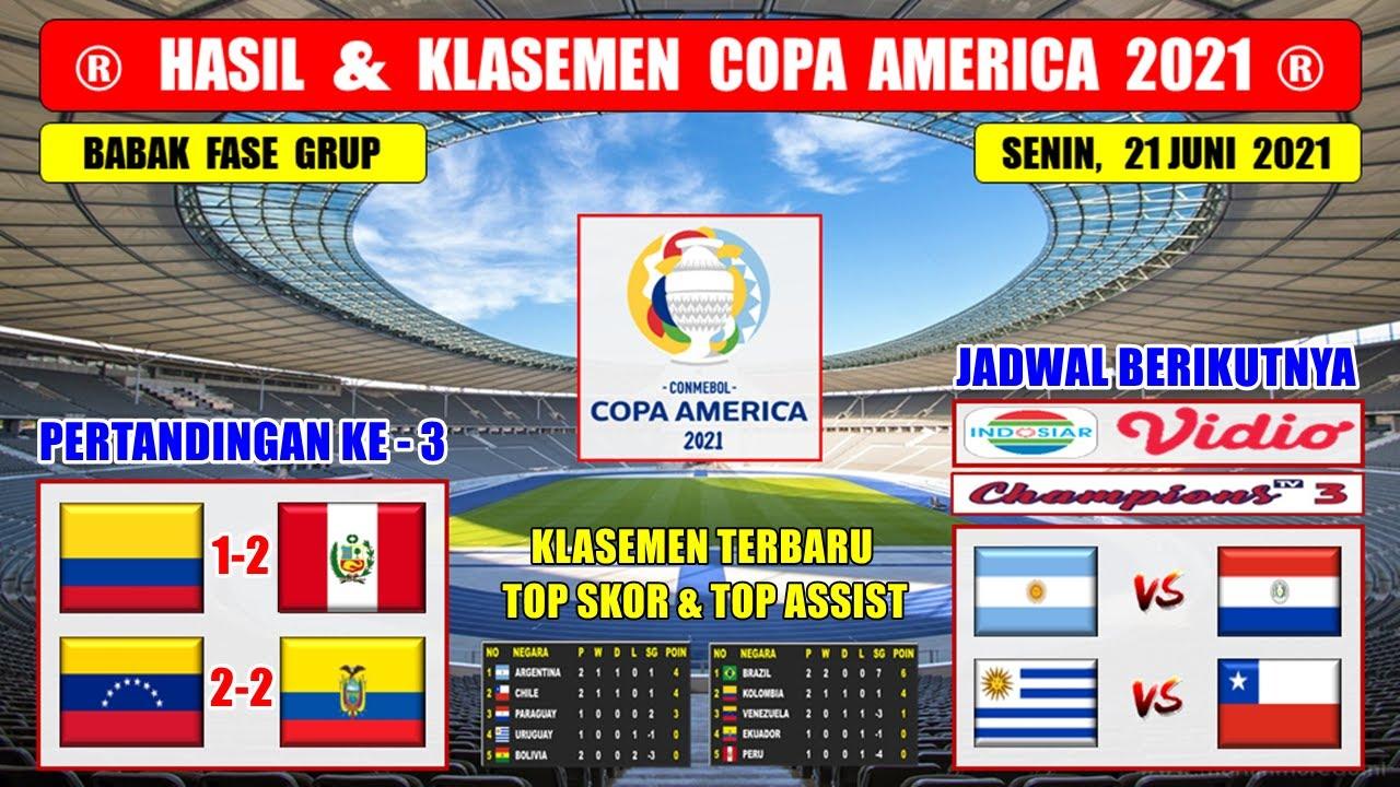 Colombia vs. Peru FREE LIVE STREAM (6/20/21): Watch Copa ...