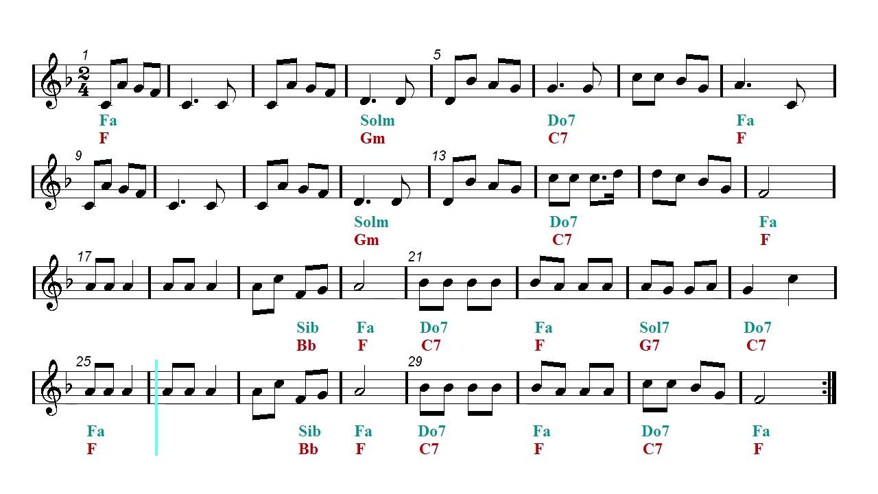 Jingle Bells Christmas Song Sheet Music Guitar Chords Youtube
