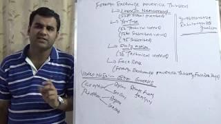 Option Trading Greeks ( Black Scholes Model )
