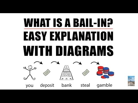 Why You MUST Take Your Money Out of the Banks RIGHT NOW! Global Bail-In Has Begun!