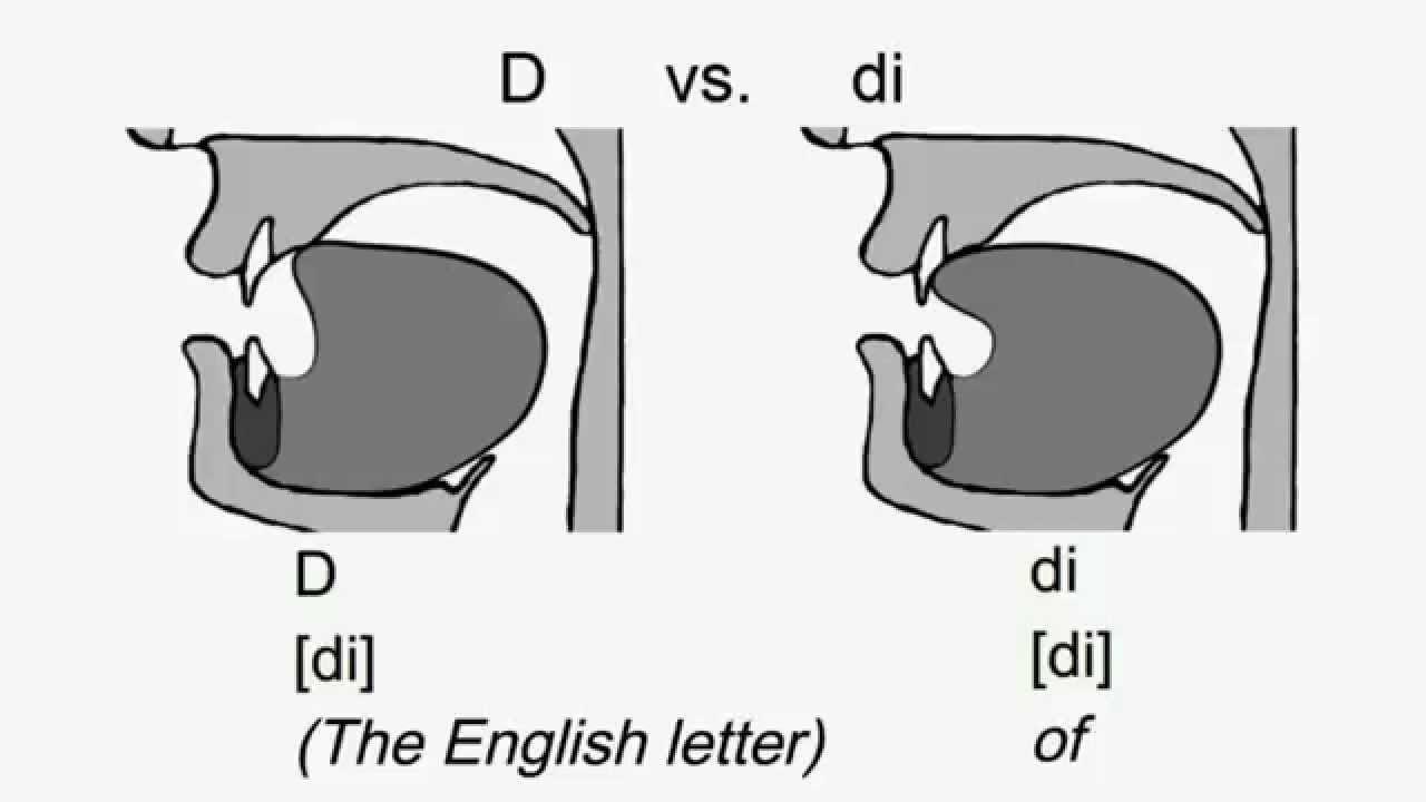 italian pronunciation video 1 consonants youtube. Black Bedroom Furniture Sets. Home Design Ideas