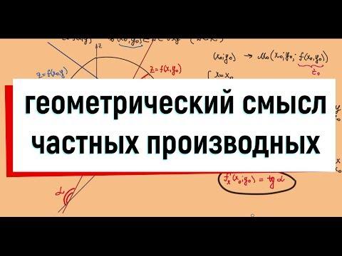 9. Геометрический смысл частных производных функции двух переменных