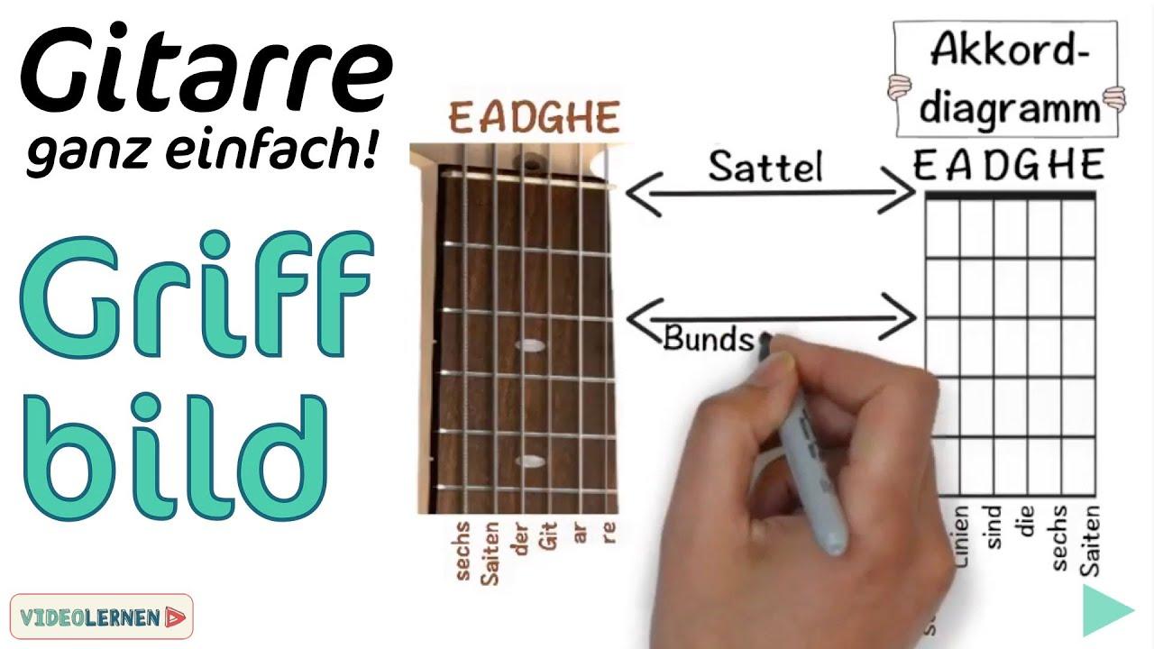 Wunderbar E Gitarren Diagramm Galerie - Die Besten Elektrischen ...