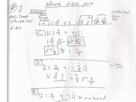 Nashville Number System Articulations