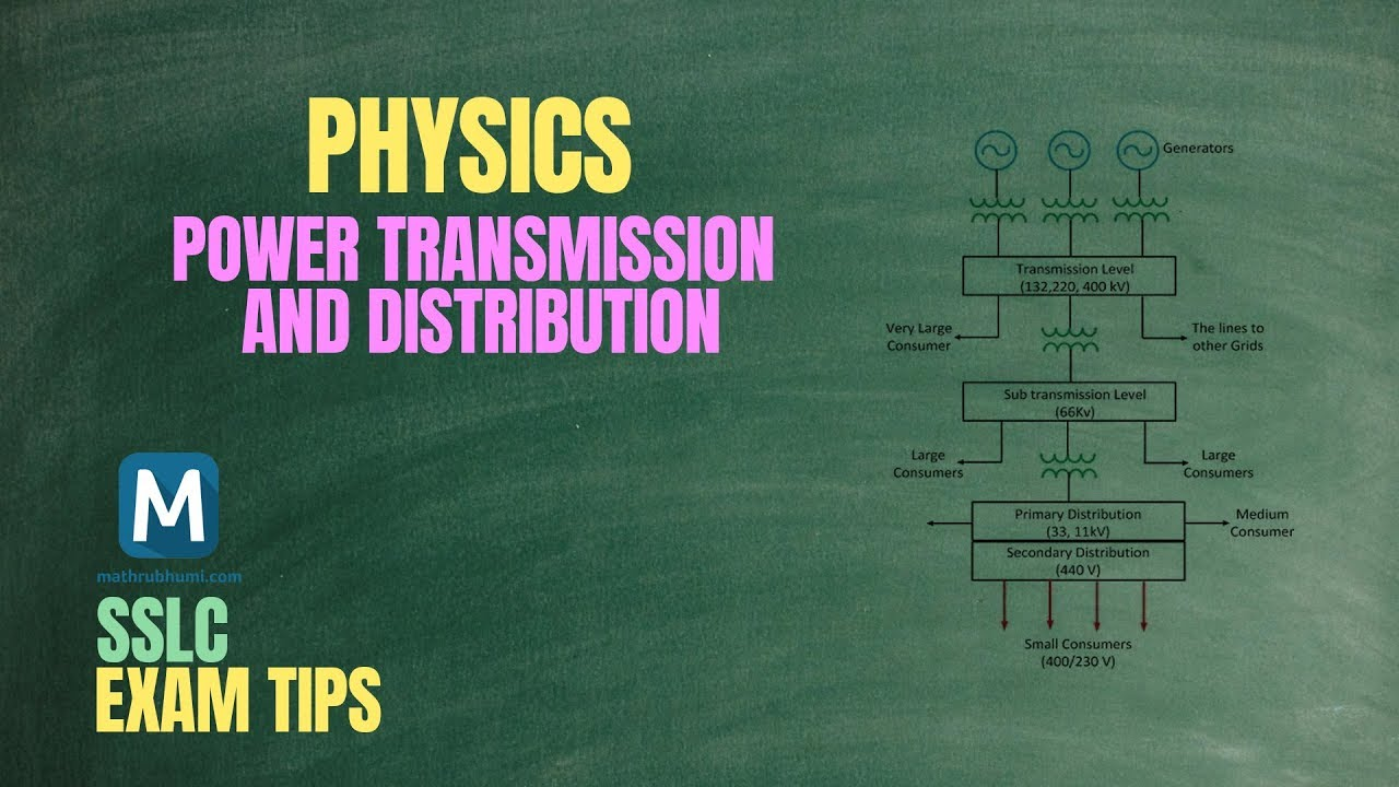 Sslc Exam Tips Physics Power Transmission And Distribution Youtube Diagram Of Sub