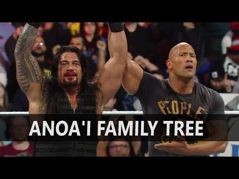 WWE Anoa