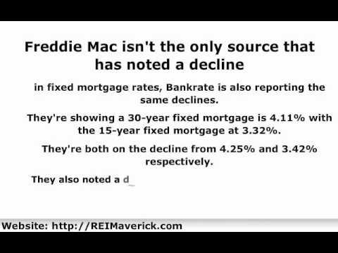 Mortgage Rates Are At An All Time Low | So What?