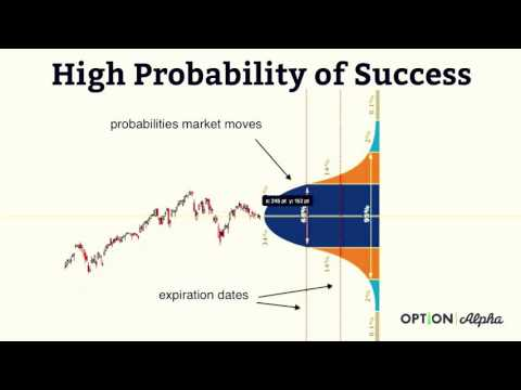 How to Generate Consistent Income Trading Options.