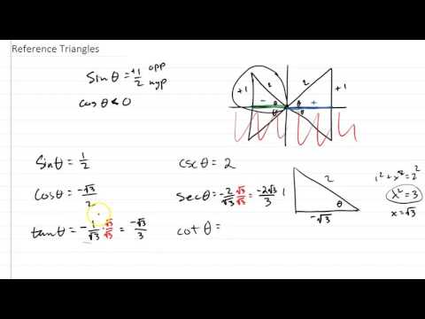 Using Reference Triangles with negative numbers