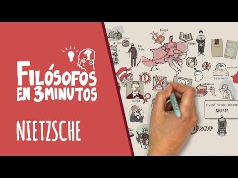 Nietzsche en 3 minutos from YouTube · Duration:  3 minutes 34 seconds