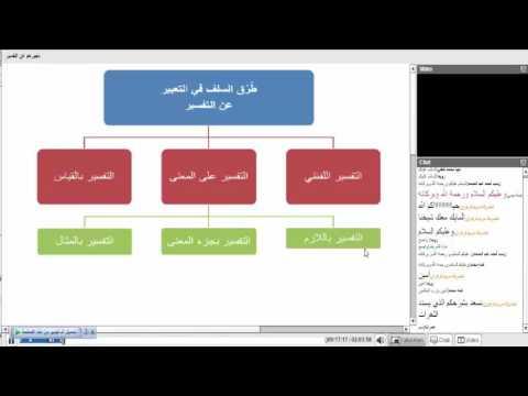 شرح لباب التحرير في أصول التفسيرج7 من دورة الإمام ابن جرير المرحلة2