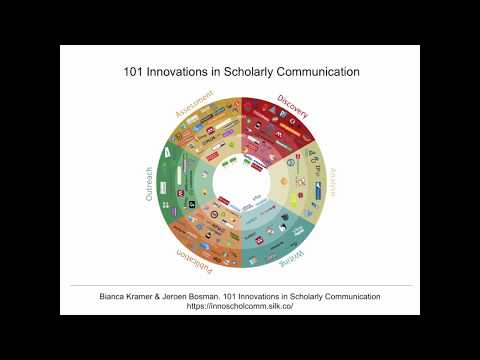 To the Rescue of the Orphans of Scholarly Communication