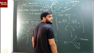 SN2/SN1/Difference in SN2 & SN1 with questions | Halo alkane Halo Arene | Revision (P4)| NEET JEE