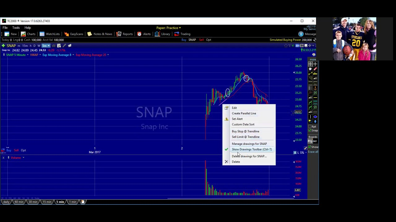 Day Trading IPO's {$SNAP}