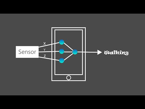 Human Activity Recognition in Android || Tensorflow Android || Developers Hutt