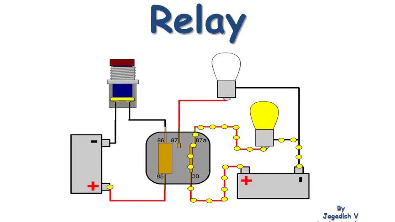 what is a relay how does a relay work and types of relays youtube