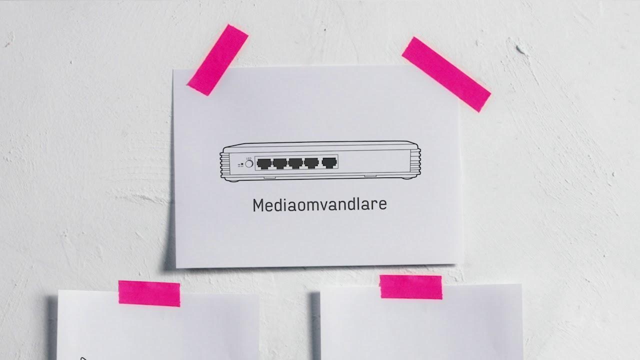 comviq kontant bredband