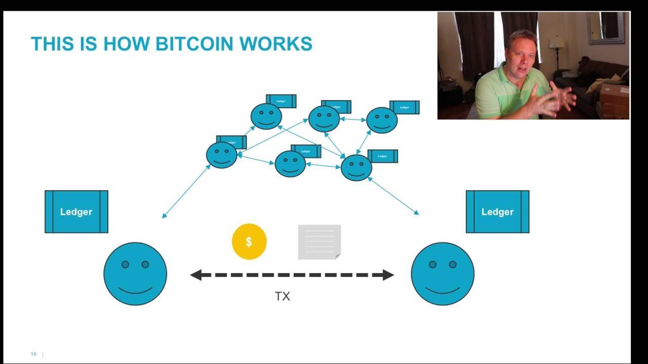 Bitcoin Wie Funktioniert Das