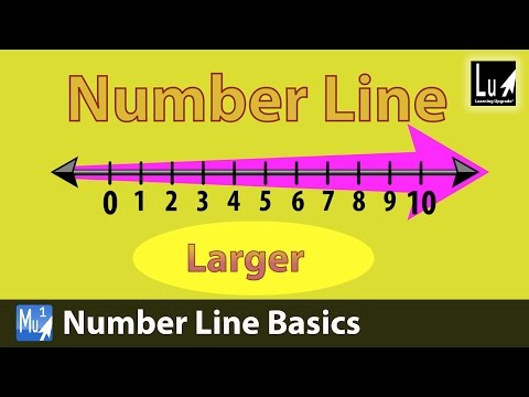 Number Line Basics Song – Learn Numbers – Learning Upgrade App