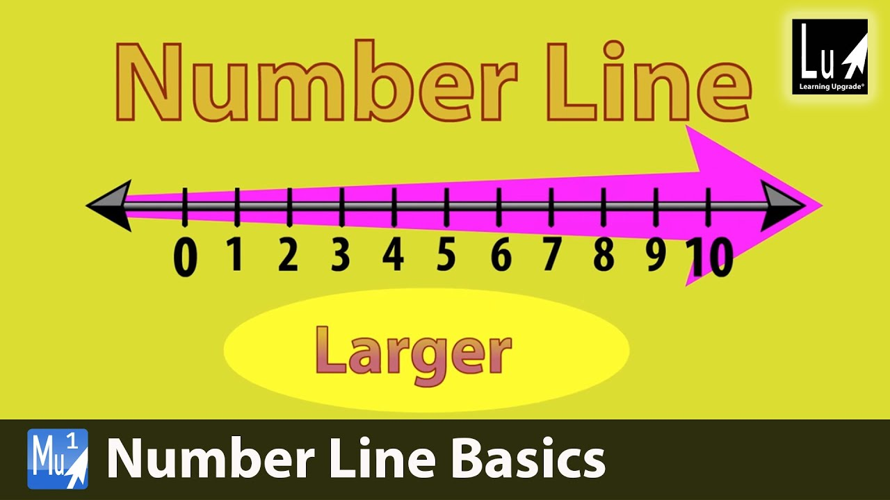 Number Line by the Math Learning Center