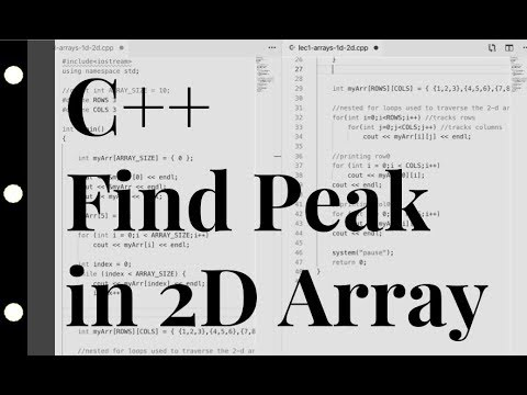 Find All Peaks In 2d Array