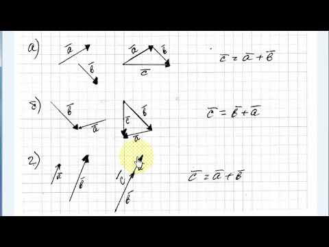 Как складывать векторы по правилу треугольника