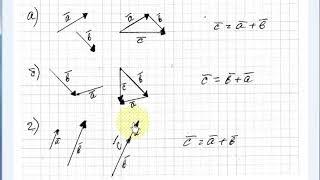 Урок 4. Векторы. Сложение векторов. Правило треугольника. Правило параллелограмма.