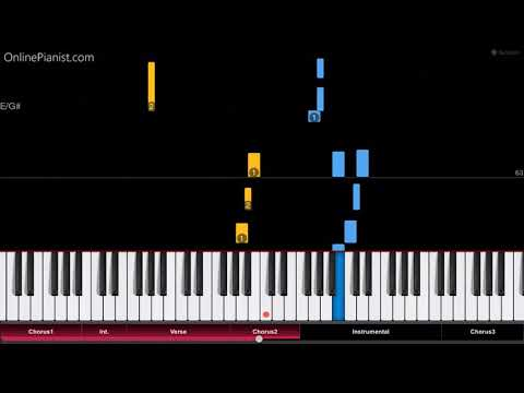 Hakuna Matata - Easy Piano Tutorial - How to play