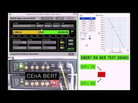 CEnA BERT SFP+ Bit Error Ratio Test Demonstration
