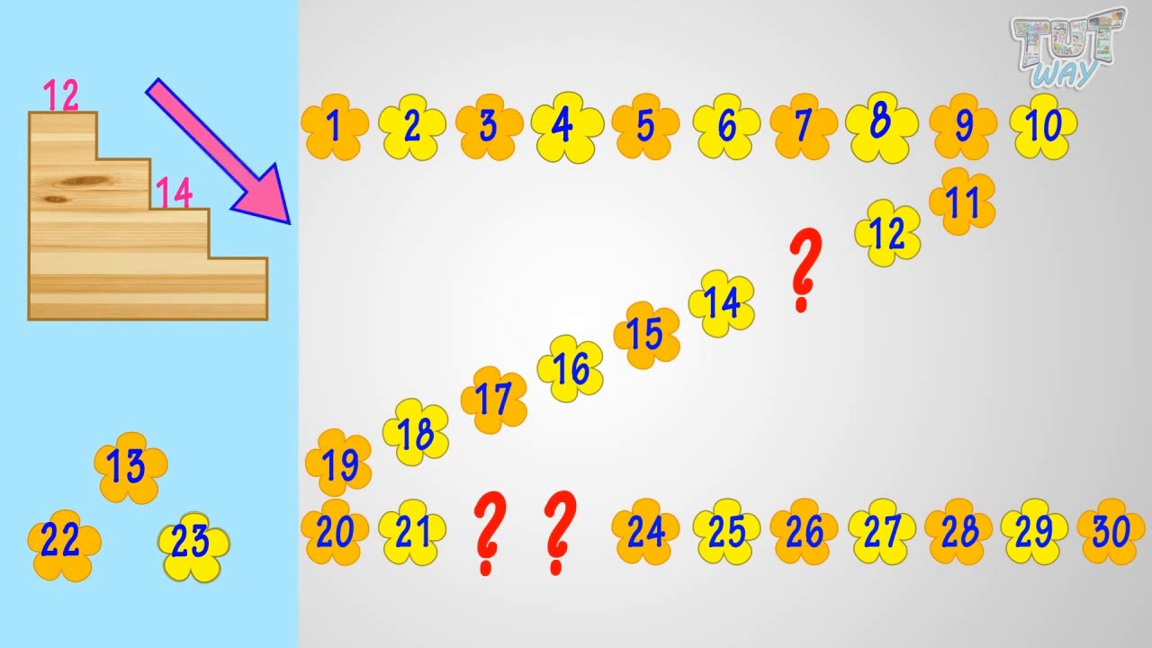 hight resolution of Missing Numbers 1- 100   Math   Grade-1   Tutway   - YouTube