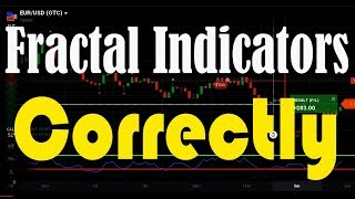 How To Use Fractal Indicators Correctly - Options Trading  Strategies