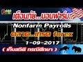 เตือนเทรด forex  Nonfarm Payrolls (ข่าวนอนฟาร์ม) 1-09-2017 (กรณีศึกษา)