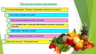 Мини проект Правильное питание – залог здоровья