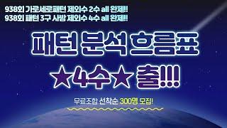 로또분석 예언가 로스트라다무스 939회 강력제외수!!!