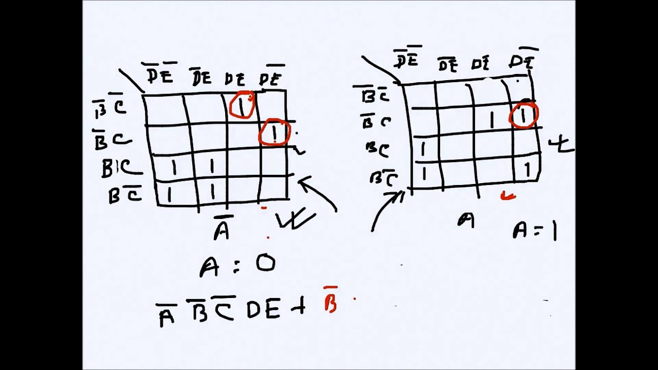 Truth Table To Boolean Expression. How Are The Normal
