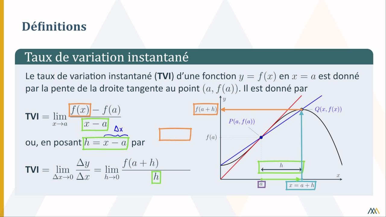 Calcul Dun Taux De Variation Instantané à Laide Dune Définition Alternative