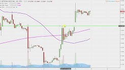 Bitcoin Services Inc - BTSC Stock Chart Technical Analysis for 12-12-17