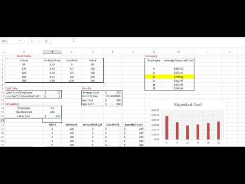 Business Analytics Albright & Winston Chapter 15 No  33