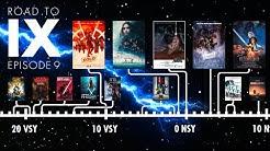 Die Star Wars Timeline erklärt!